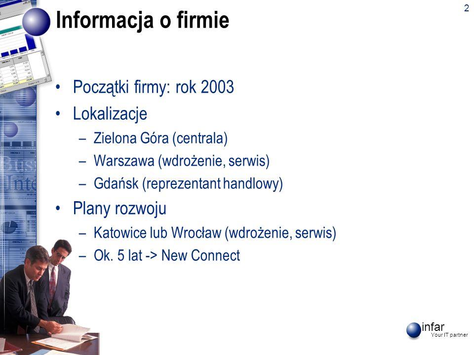 Informacja o firmie Początki firmy: rok 2003 Lokalizacje Plany rozwoju