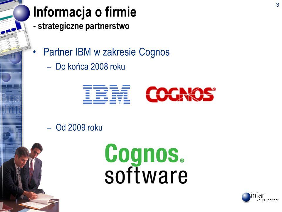 Informacja o firmie - strategiczne partnerstwo