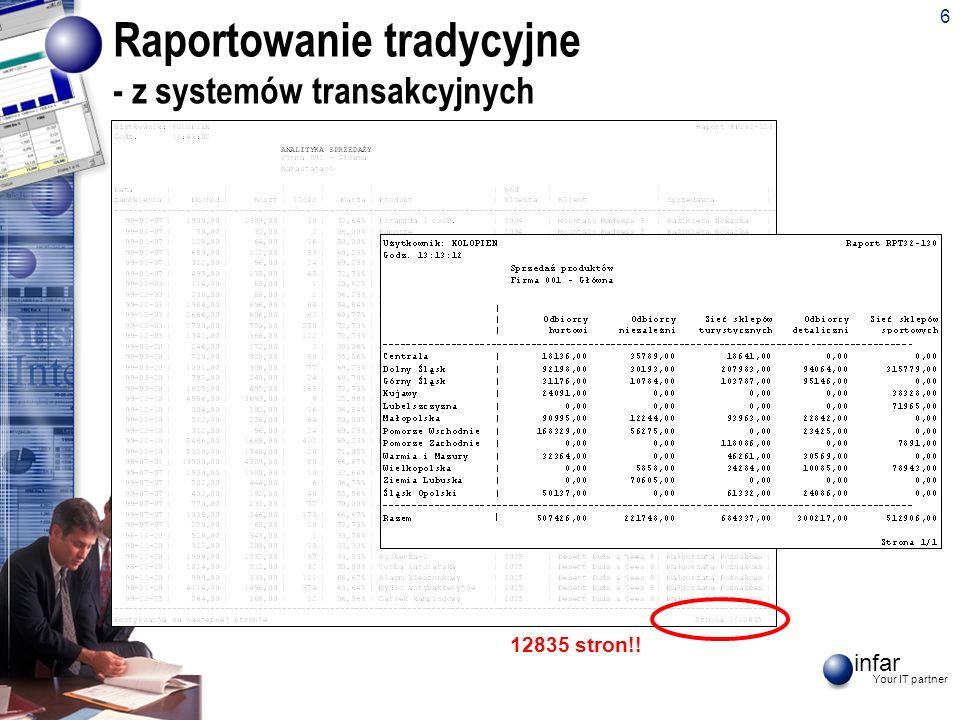 Raportowanie tradycyjne - z systemów transakcyjnych