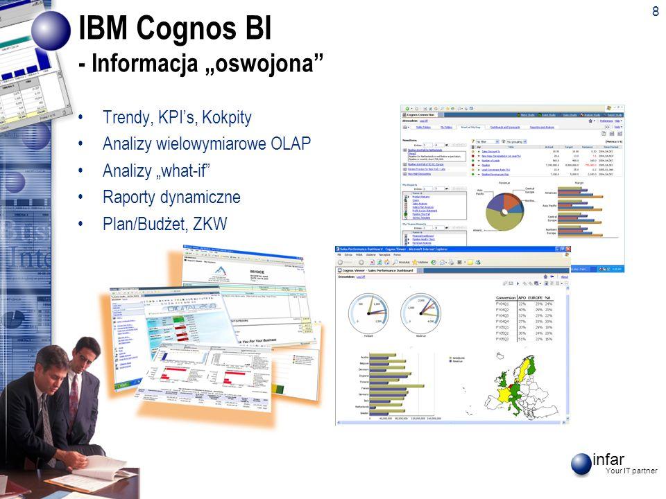 """IBM Cognos BI - Informacja """"oswojona"""