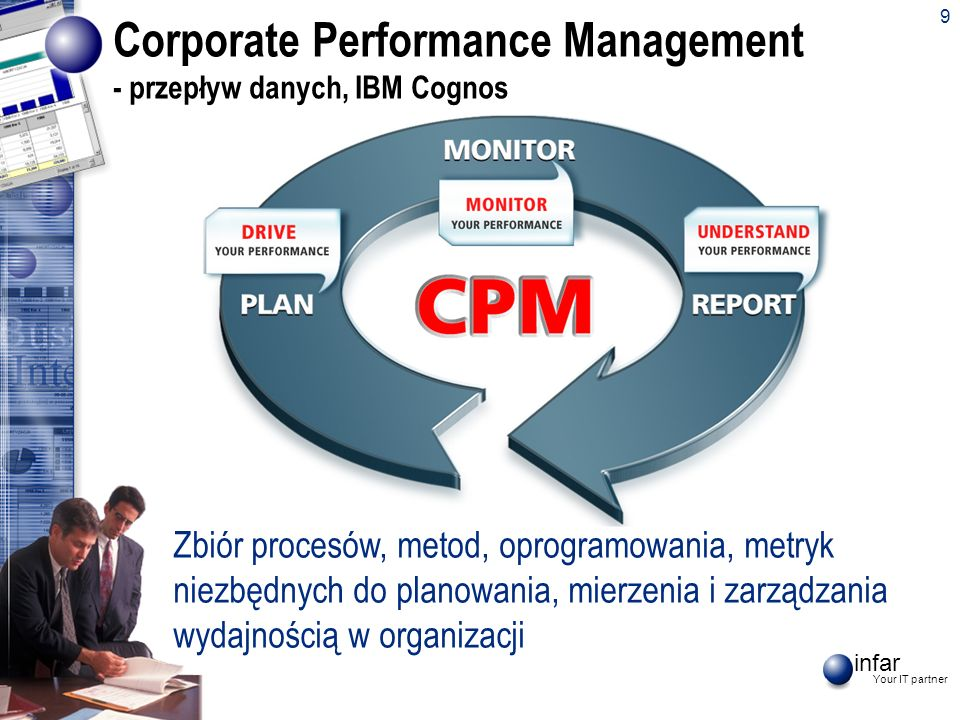 Corporate Performance Management - przepływ danych, IBM Cognos