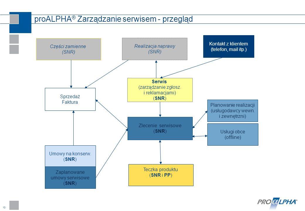 proALPHA® Zarządzanie serwisem - przegląd