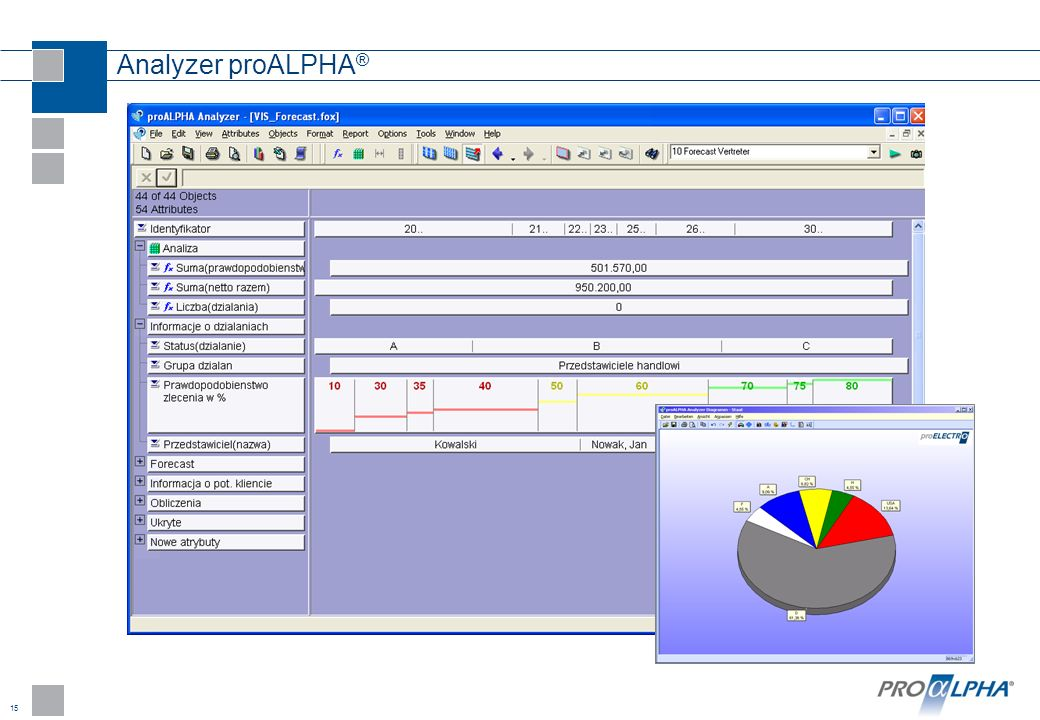 Analyzer proALPHA®