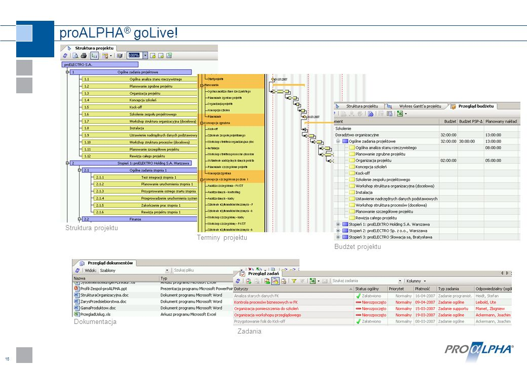 proALPHA® goLive! Struktura projektu Terminy projektu Budżet projektu