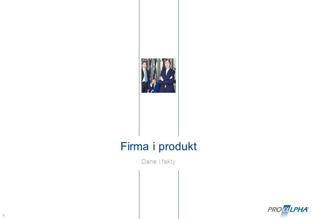 Firma i produkt Dane i fakty