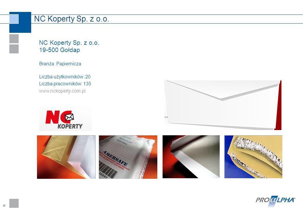 NC Koperty Sp. z o.o. NC Koperty Sp. z o.o. 19-500 Gołdap