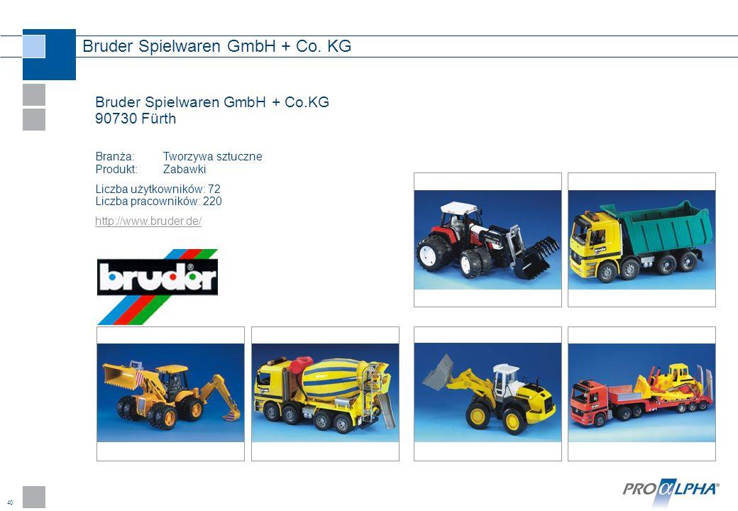 Bruder Spielwaren GmbH + Co. KG