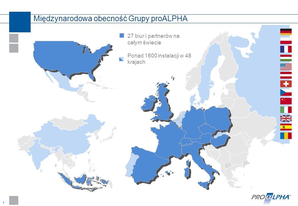 Międzynarodowa obecność Grupy proALPHA