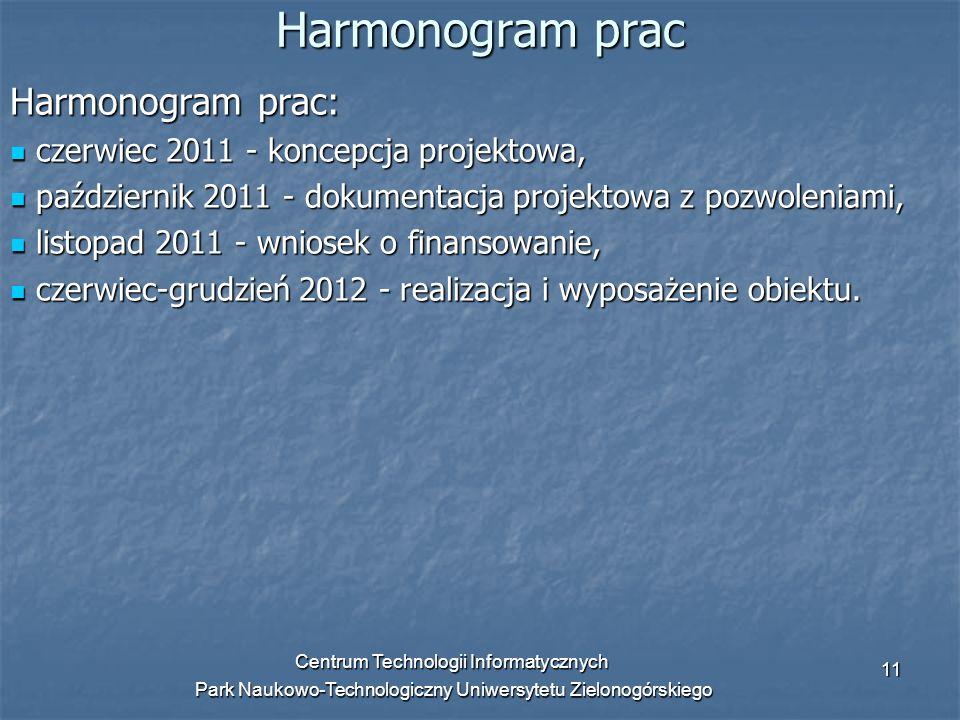 Harmonogram prac Harmonogram prac: