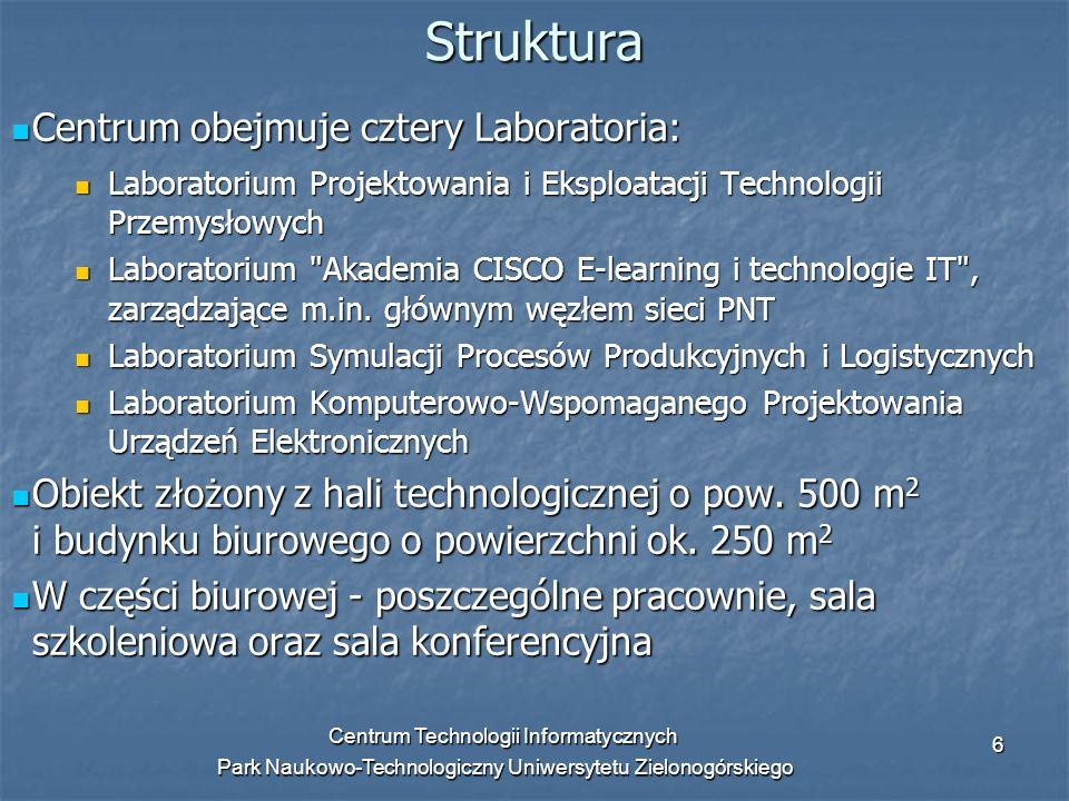 Struktura Centrum obejmuje cztery Laboratoria: