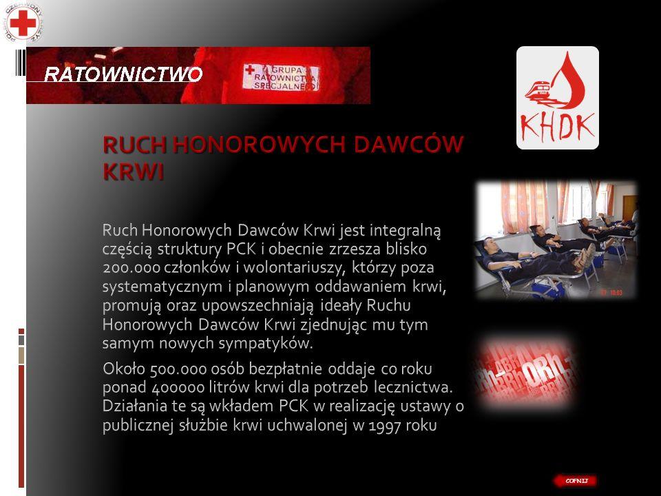 RUCH HONOROWYCH DAWCÓW KRWI