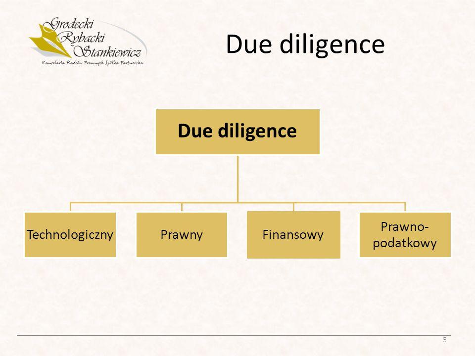 Due diligence Due diligence Technologiczny Prawny Finansowy