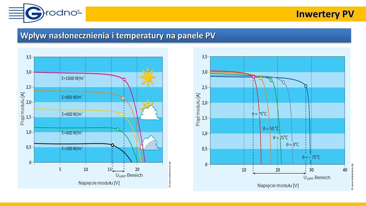 Inwertery PV Wpływ nasłonecznienia i temperatury na panele PV