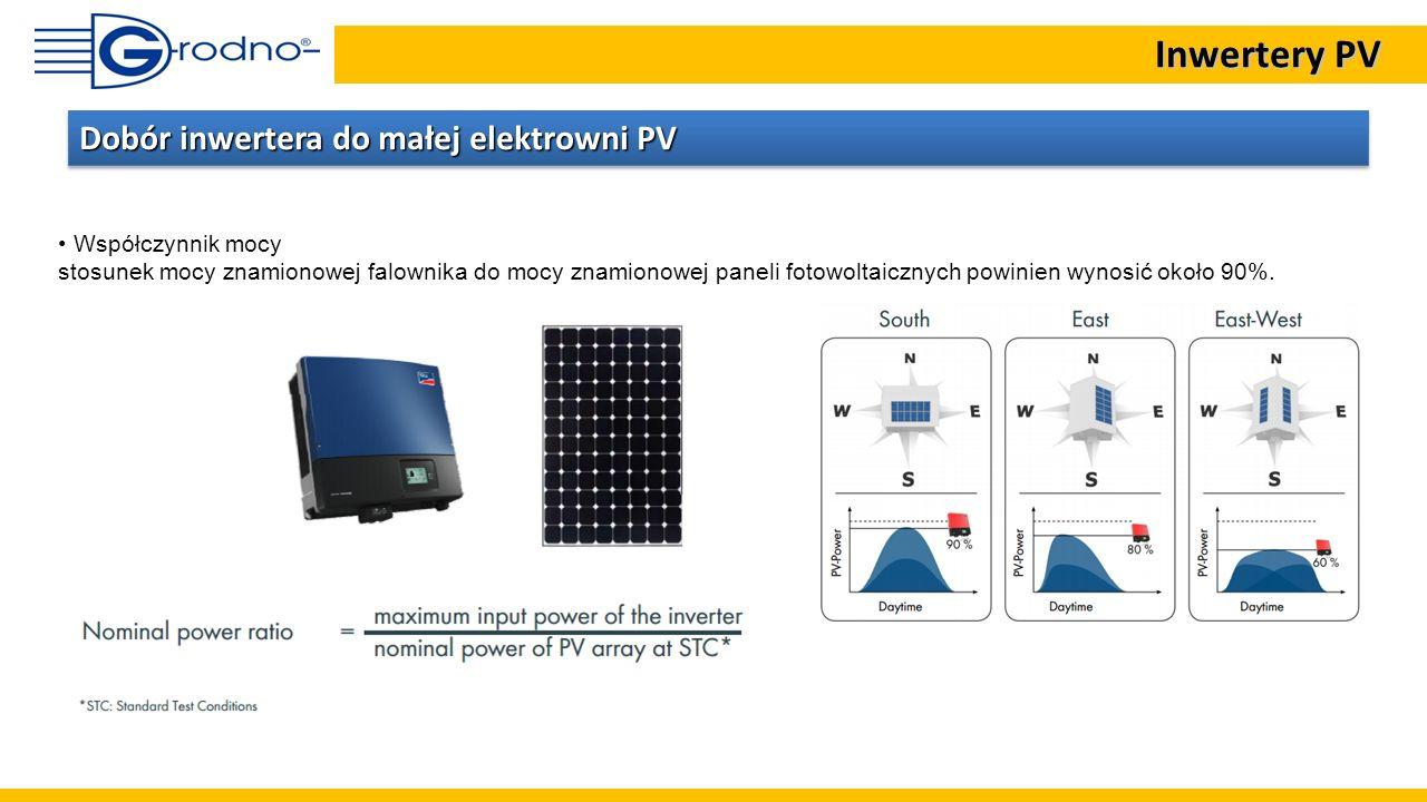Inwertery PV Dobór inwertera do małej elektrowni PV Współczynnik mocy