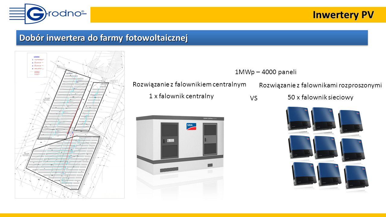 Inwertery PV Dobór inwertera do farmy fotowoltaicznej