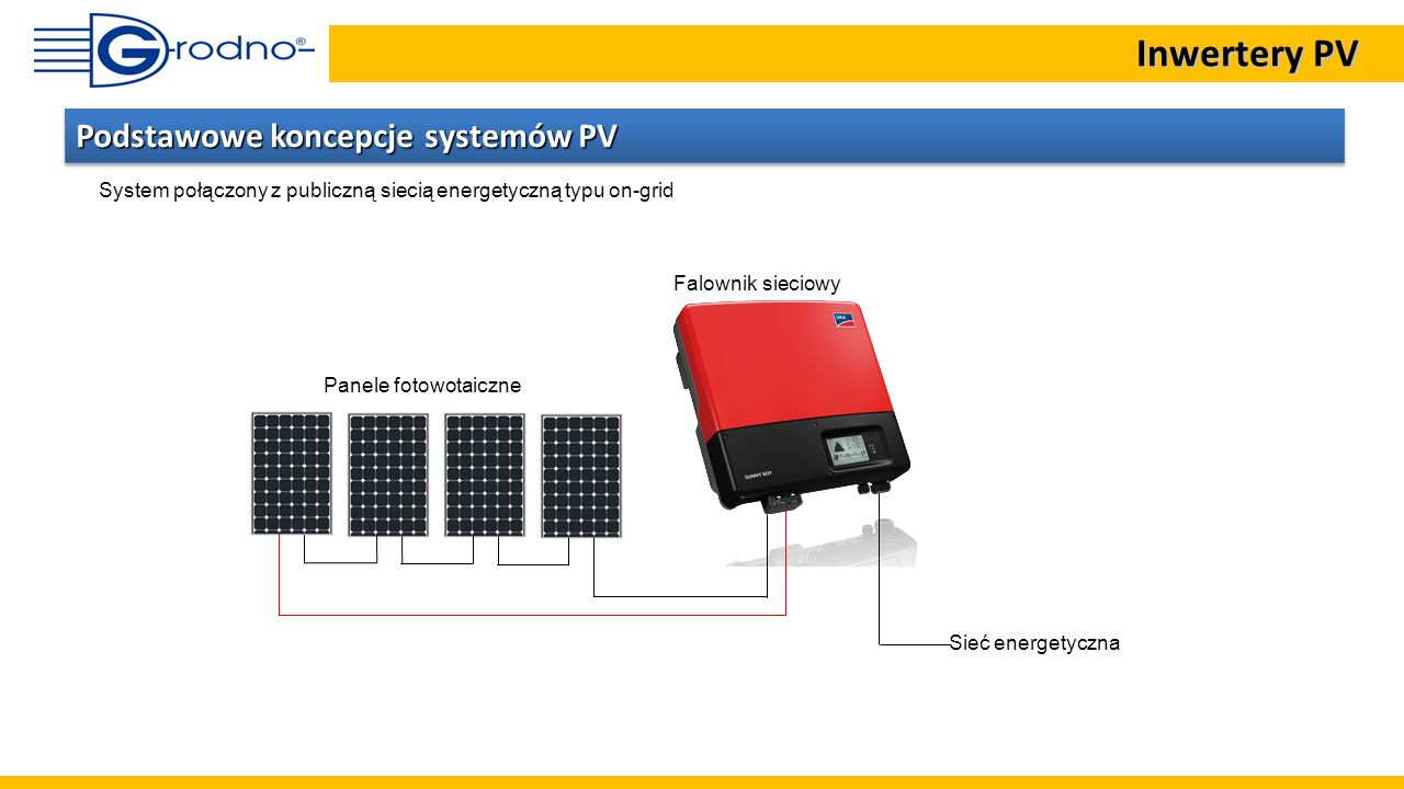 System połączony z publiczną siecią energetyczną typu on-grid