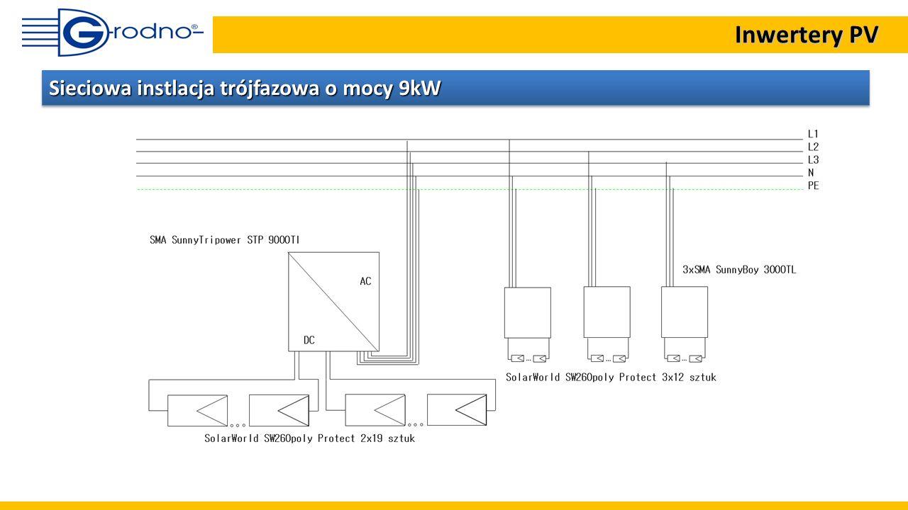 Inwertery PV Sieciowa instlacja trójfazowa o mocy 9kW