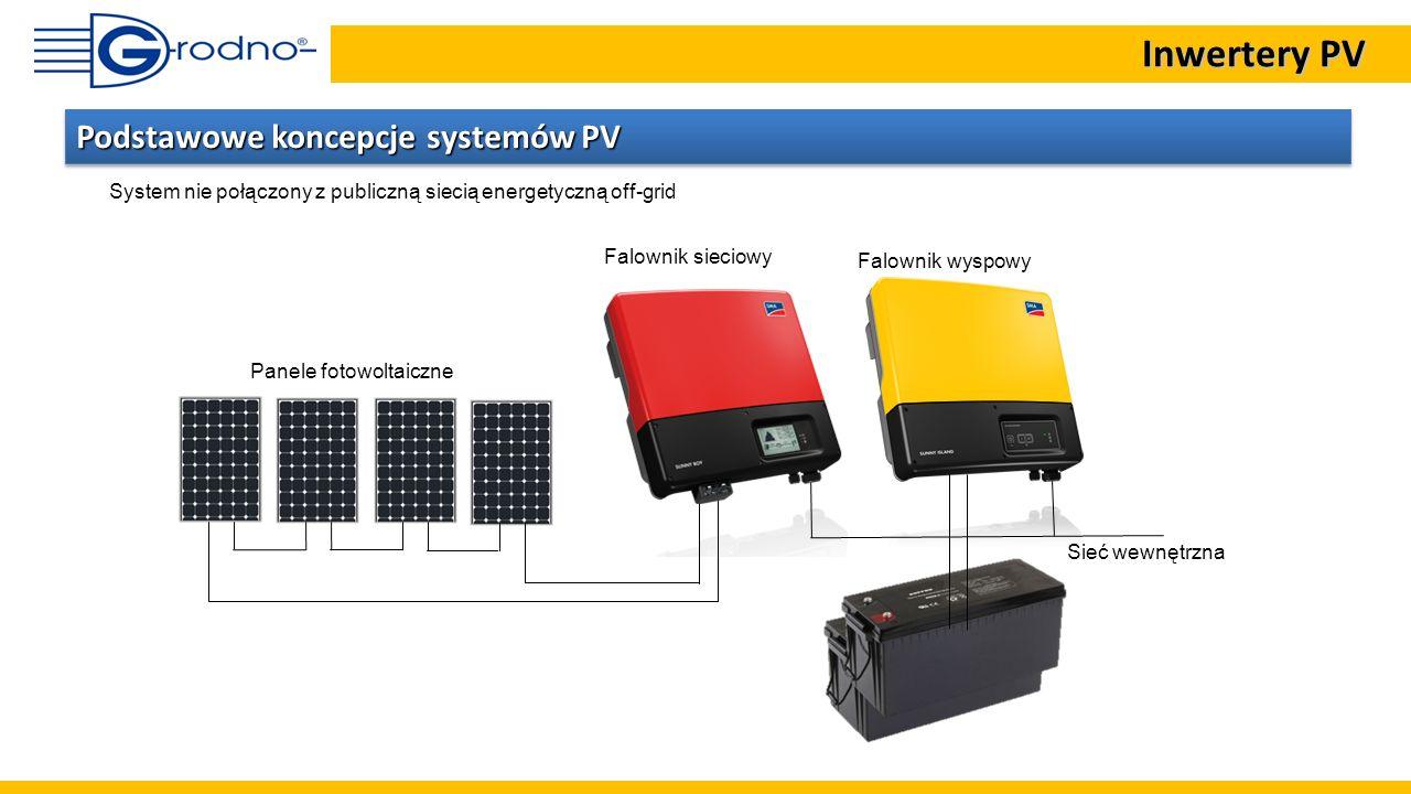 Inwertery PV Podstawowe koncepcje systemów PV
