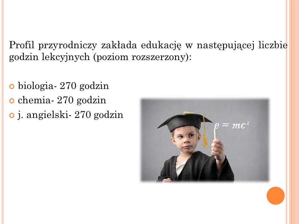 Profil przyrodniczy zakłada edukację w następującej liczbie godzin lekcyjnych (poziom rozszerzony):