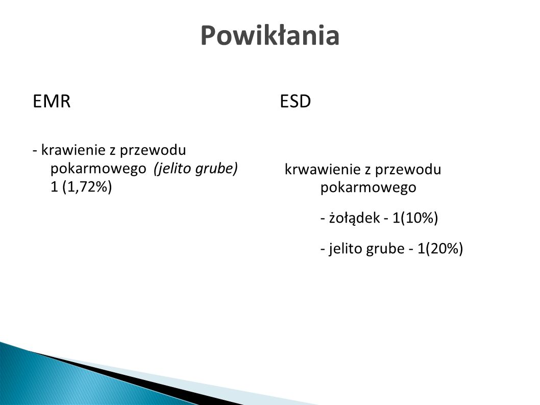 Powikłania EMR. - krawienie z przewodu pokarmowego (jelito grube) 1 (1,72%) ESD. krwawienie z przewodu pokarmowego.