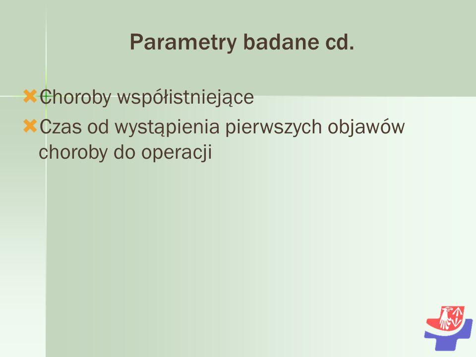 Parametry badane cd. Choroby współistniejące