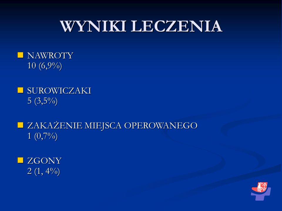 WYNIKI LECZENIA NAWROTY 10 (6,9%) SUROWICZAKI 5 (3,5%)