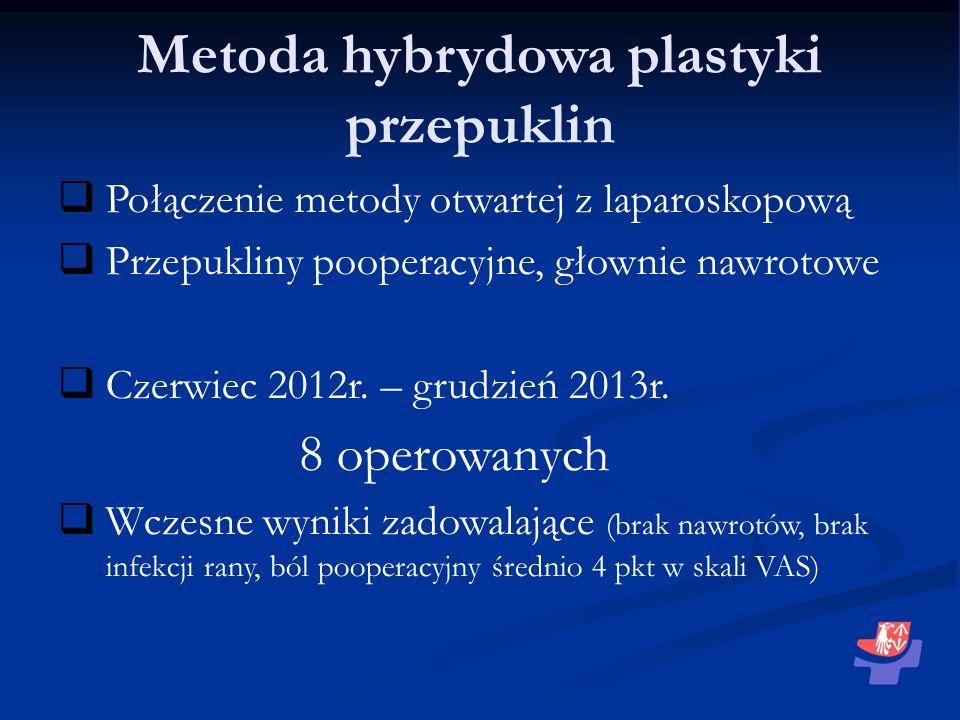 Metoda hybrydowa plastyki przepuklin