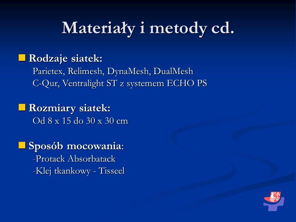 Materiały i metody cd. Rodzaje siatek: Rozmiary siatek: