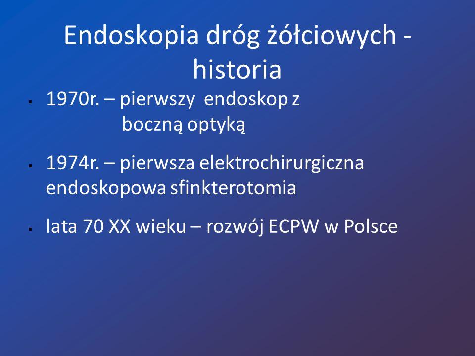 Endoskopia dróg żółciowych - historia