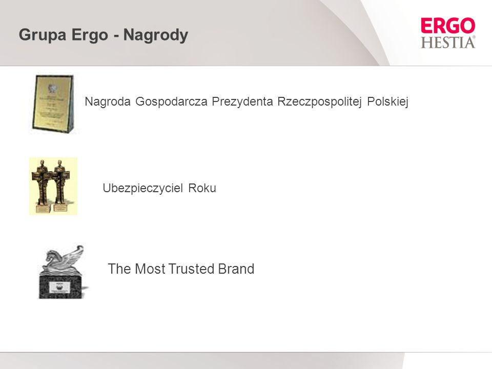 Grupa Ergo - Nagrody The Most Trusted Brand