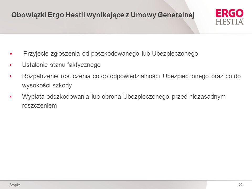 Obowiązki Ergo Hestii wynikające z Umowy Generalnej