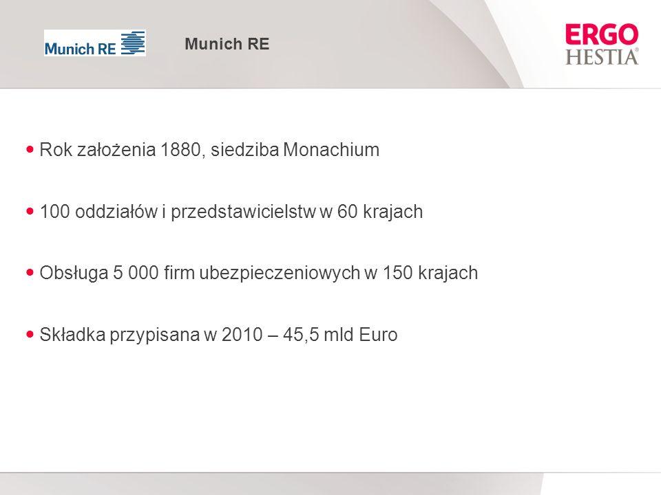 Rok założenia 1880, siedziba Monachium