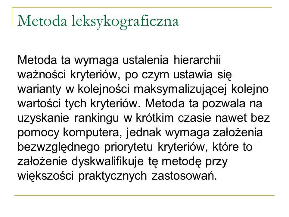 Metoda leksykograficzna