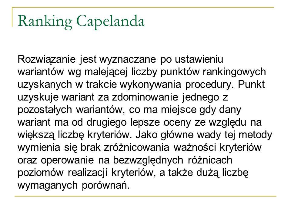 Ranking Capelanda