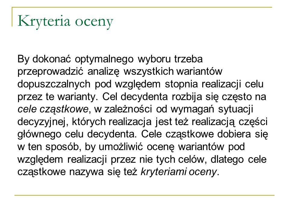 Kryteria oceny