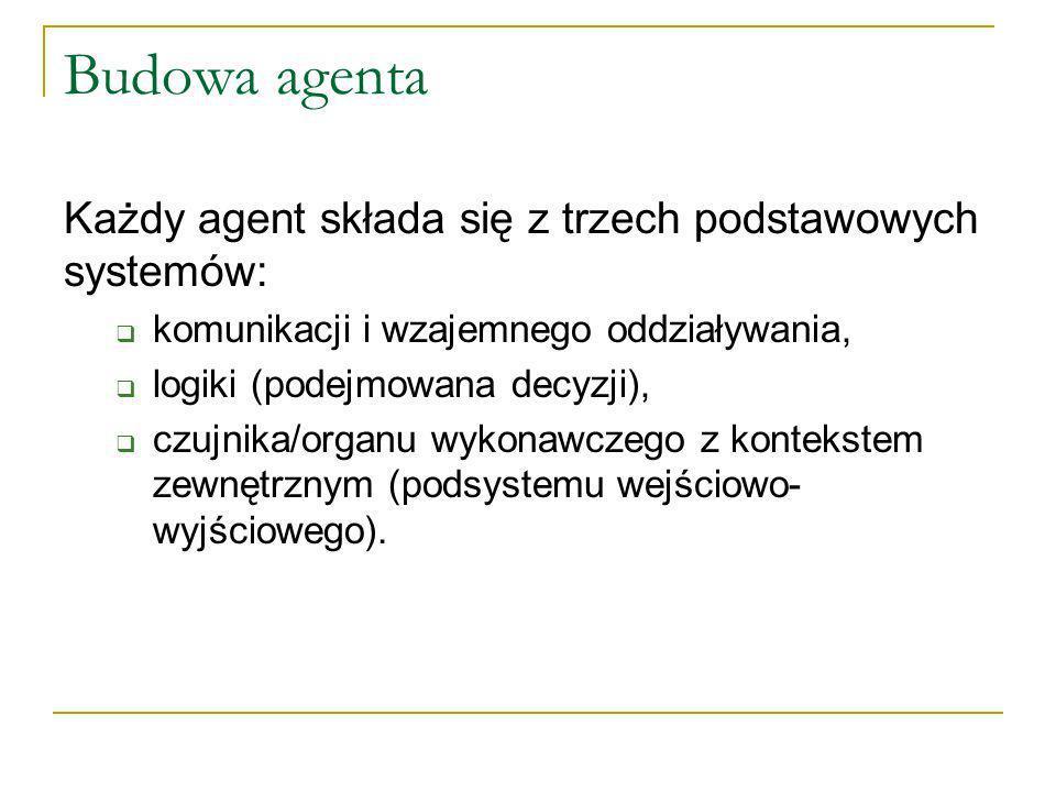 Budowa agenta Każdy agent składa się z trzech podstawowych systemów: