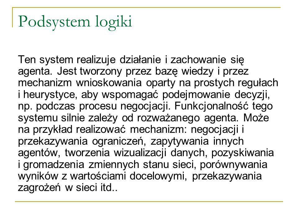 Podsystem logiki