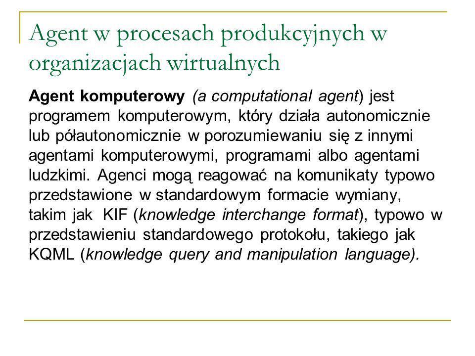 Agent w procesach produkcyjnych w organizacjach wirtualnych