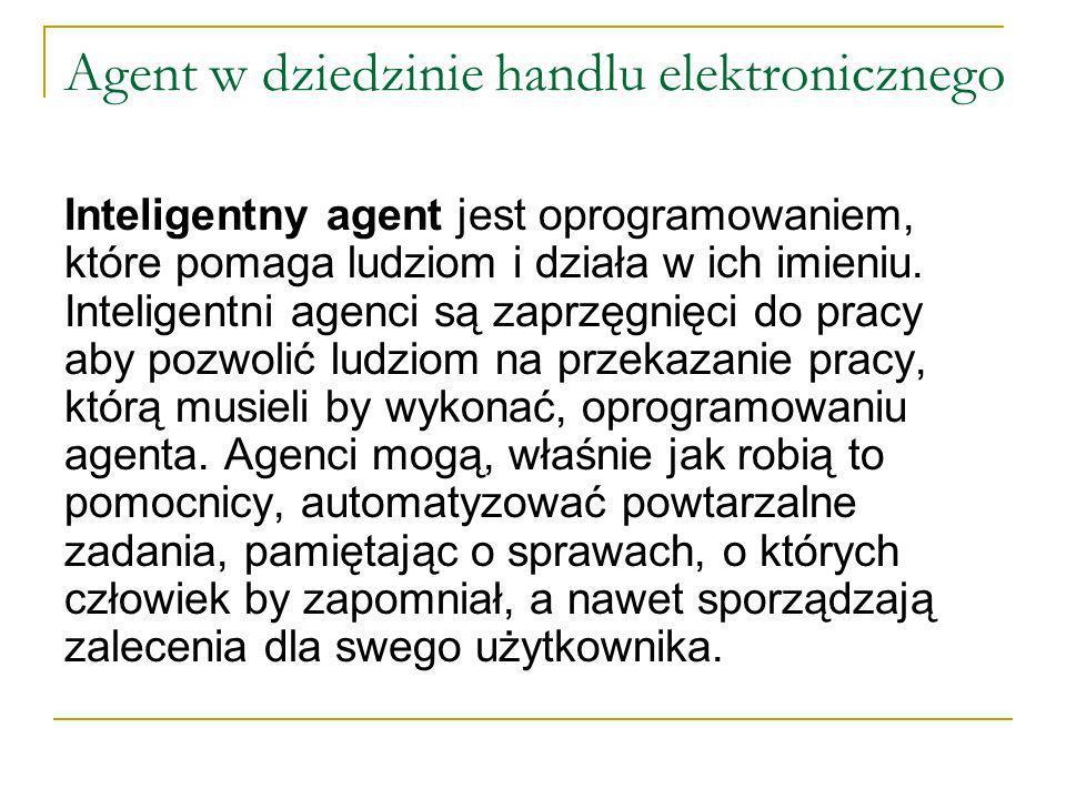 Agent w dziedzinie handlu elektronicznego