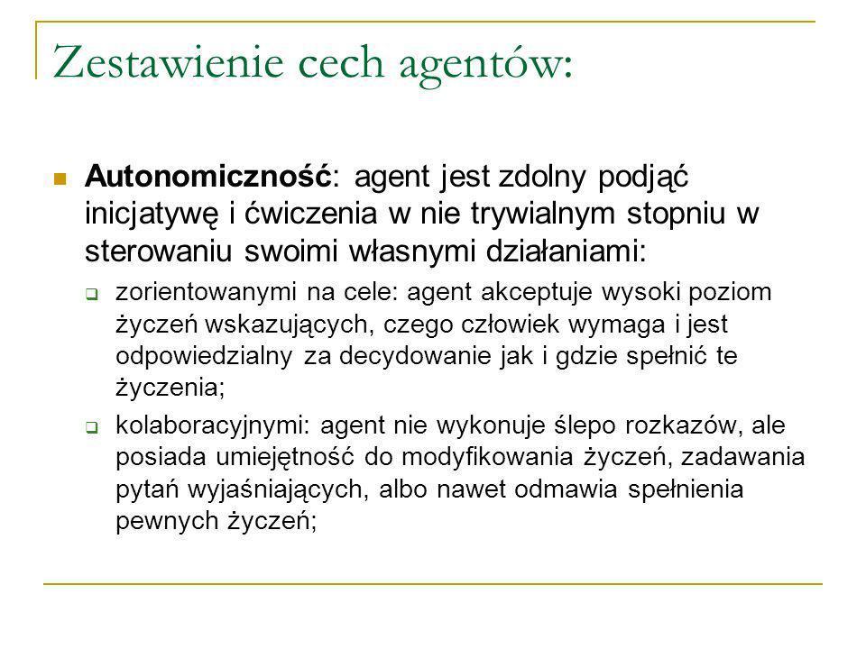 Zestawienie cech agentów: