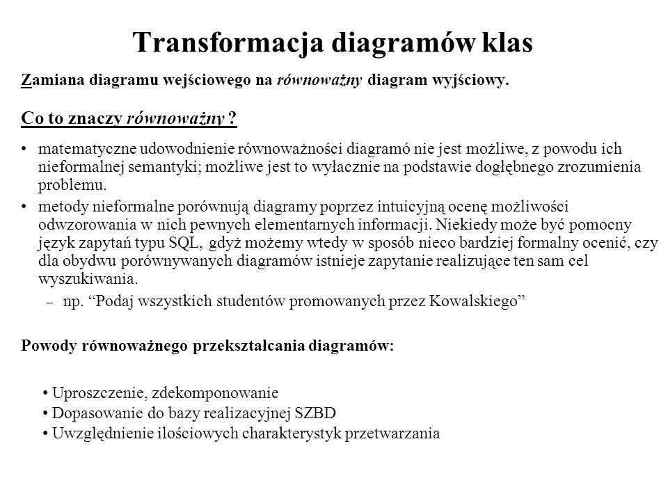Transformacja diagramów klas