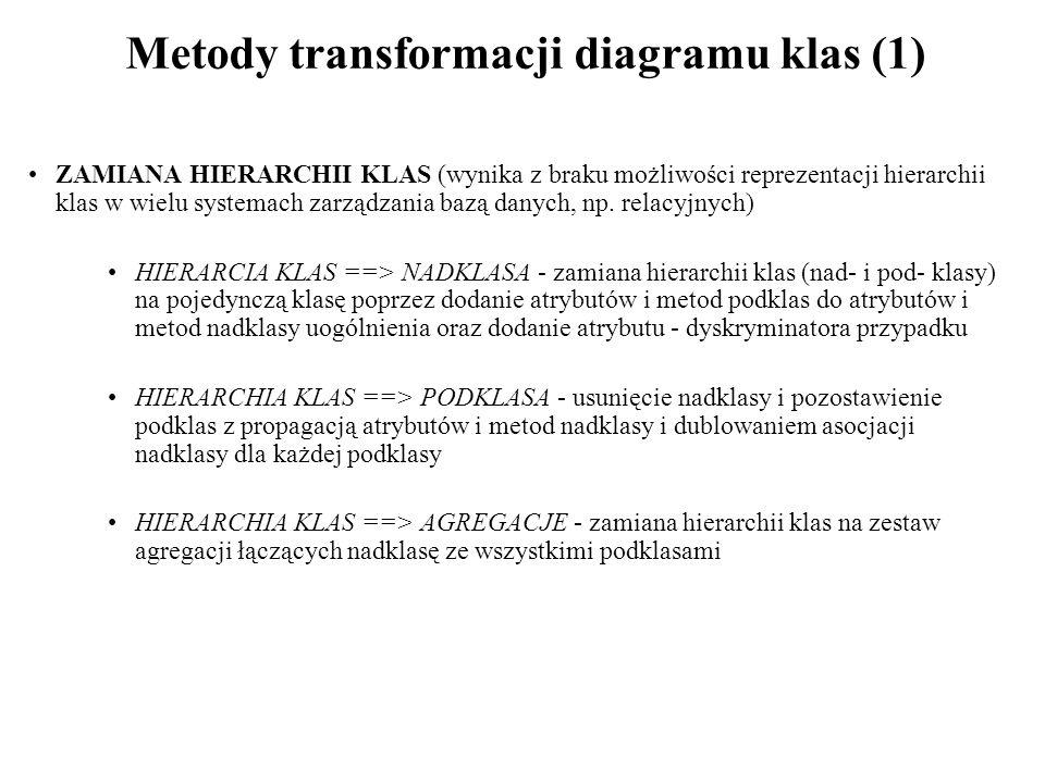Metody transformacji diagramu klas (1)