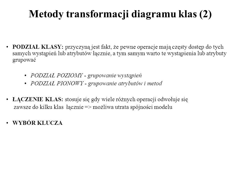 Metody transformacji diagramu klas (2)