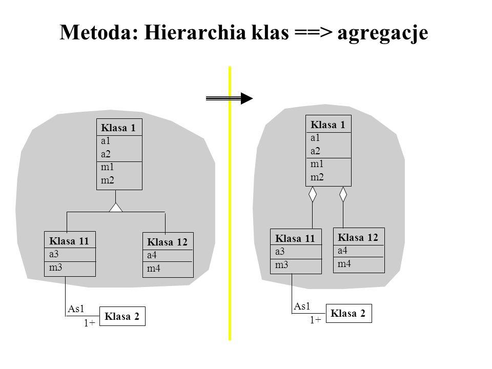 Metoda: Hierarchia klas ==> agregacje