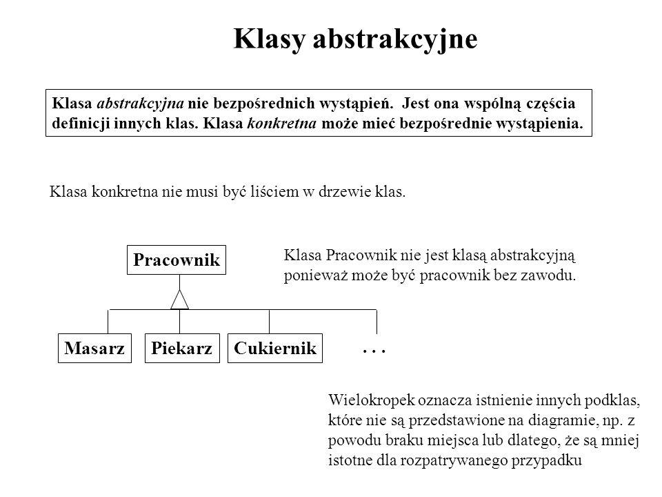Klasy abstrakcyjne Pracownik Masarz Piekarz Cukiernik . . .