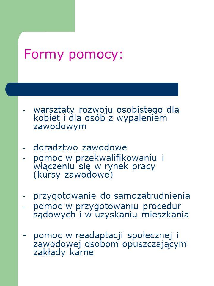 Formy pomocy: warsztaty rozwoju osobistego dla kobiet i dla osób z wypaleniem zawodowym. doradztwo zawodowe.