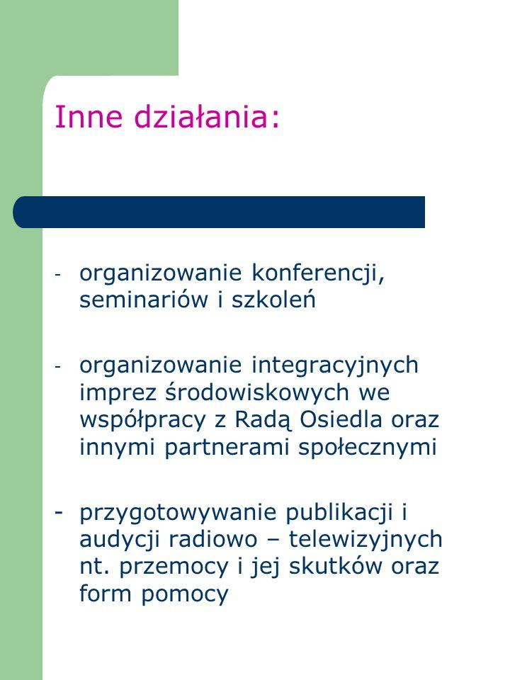 Inne działania: organizowanie konferencji, seminariów i szkoleń