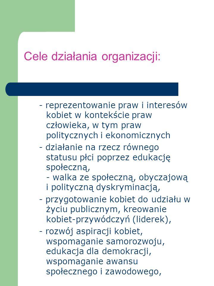 Cele działania organizacji: