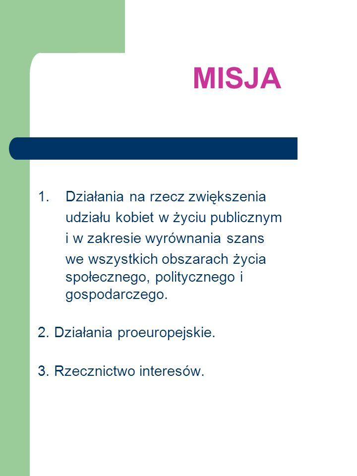 MISJA 1. Działania na rzecz zwiększenia