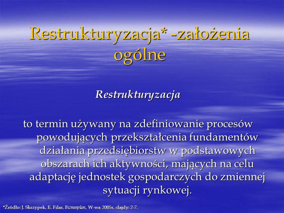 Restrukturyzacja* -założenia ogólne